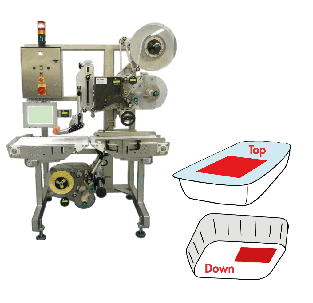 Positioning Top Down Labeling by NOVEXX Solutions